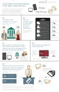 Protiviti 2015 Consumer Banking and Payments Survey - infographic