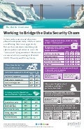 2015 IT Security and Privacy Survey - Highlight