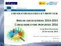 20150923 cdti h2020 nmbp analisis2014 2015 lip