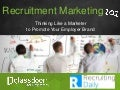 Recruitment Marketing 101: Thinking Like a Marketer to Promote Your Employer Brand