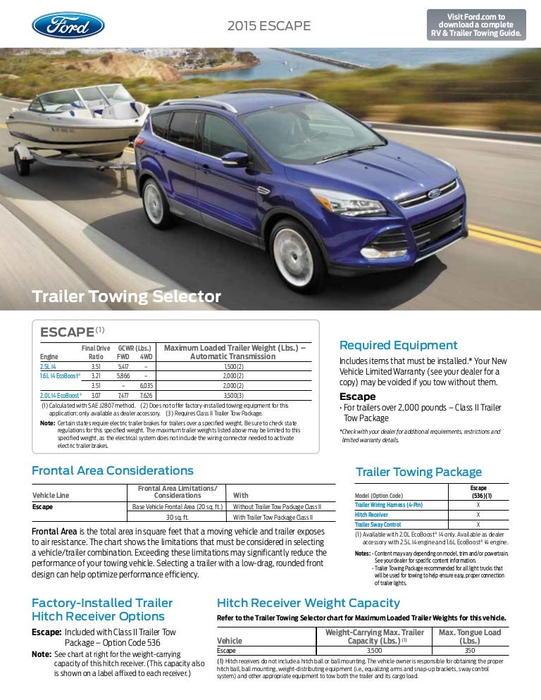 Ford Escape Towing Capacity >> 2015 Ford Escape Towing Capacity Information Bloomington
