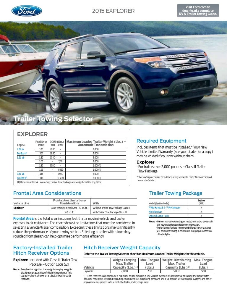 2015 Ford Explorer Towing Capacity Information Bloomington Ford, a De… trailer plug wiring diagram SlideShare