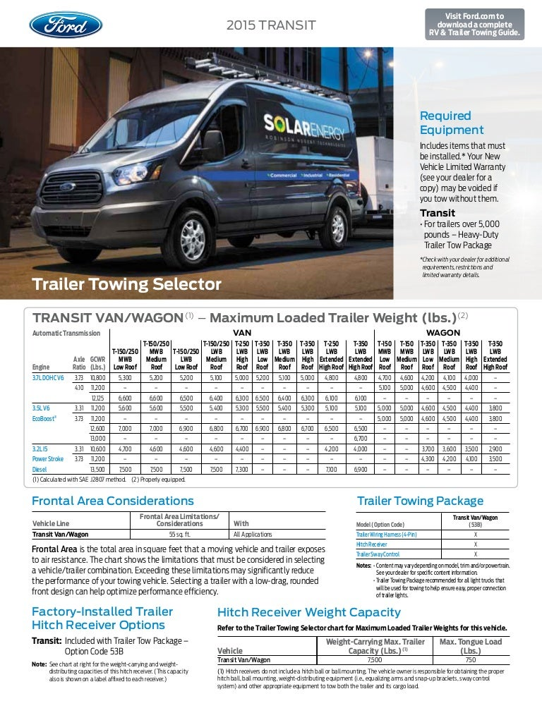 Expedition Towing Capacity >> 2015 Ford Transit Towing Capacity Information Bloomington Ford, a Dea…