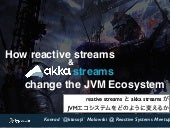 [Japanese] How Reactive Streams and Akka Streams change the JVM Ecosystem @ Reactive Shinjuku
