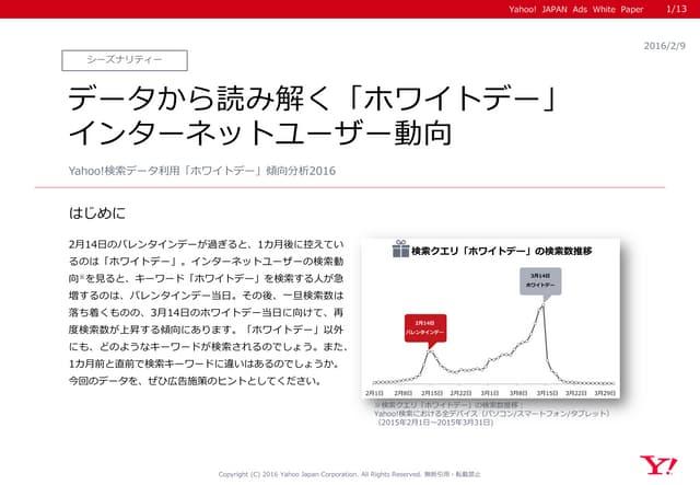 Yahoo! JAPAN検索データ利用「ホワイトデー」傾向分析2016