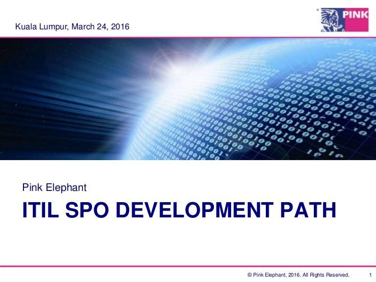 The Itil Certification Development Path
