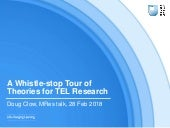 A Whistestop Tour of Theories for TEL Research