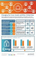 Protiviti's Security & Privacy survey 2017