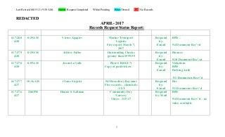 Opra Request Reports Bayonne NJ April 2017
