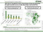 Slide of the month May - Renewable Energy in Sub-Saharan Africa