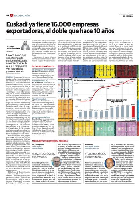 Euskadi ya tiene 16.000 empresas exportadoras, el doble que hace 10 años