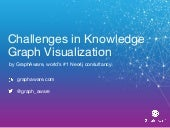 Challenges in knowledge graph visualization