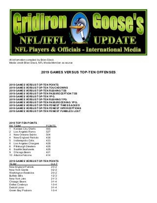 2019 NFL GAMES VERSUS TOP-10 OFFENSES