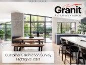 Customer Satisfaction Survey Highlights 2021