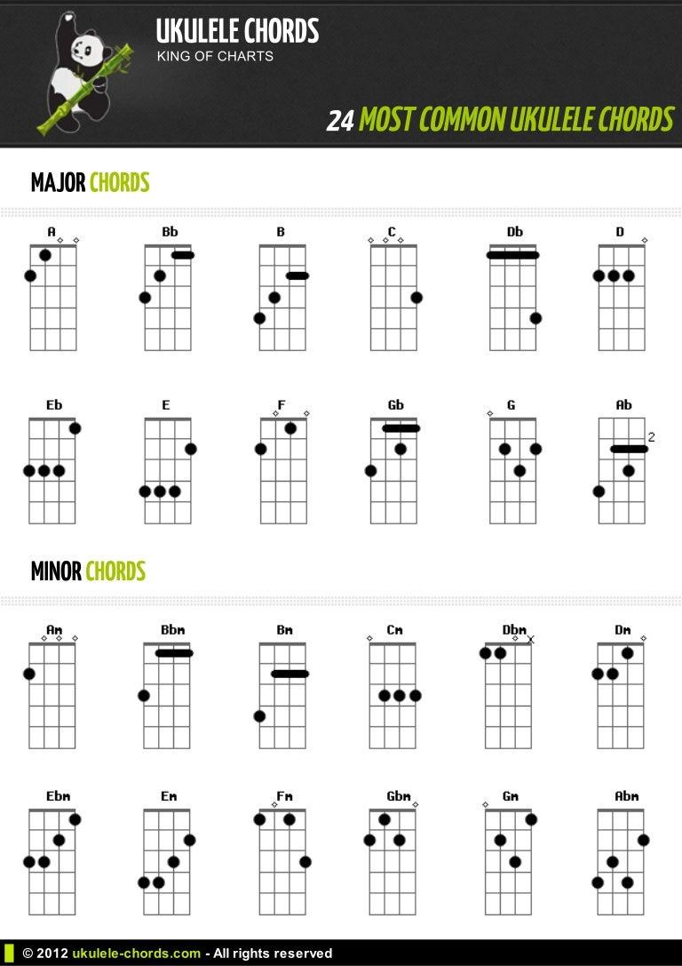 popular ukulele chords
