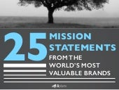 25 Mission Statements From the World's Most Valuable Brands