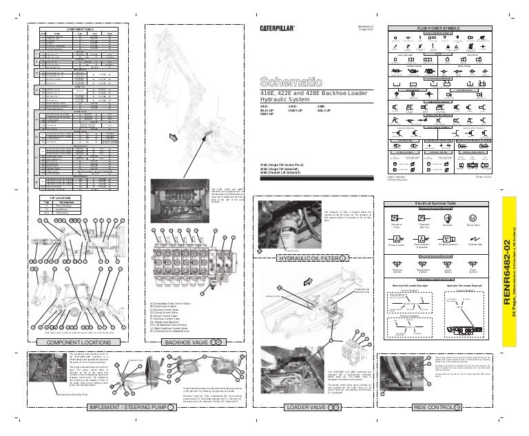 262058598 diagrama hidraulico 416e 150719233357 lva1 app6892 thumbnail 4?cb=1437348847 262058598 diagrama hidraulico 416 e Cat 416C Specifications at panicattacktreatment.co