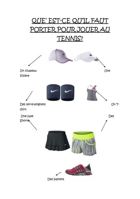 Les vêtements Eva