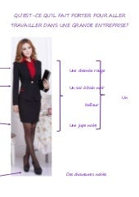 Les vêtements Sandra L.
