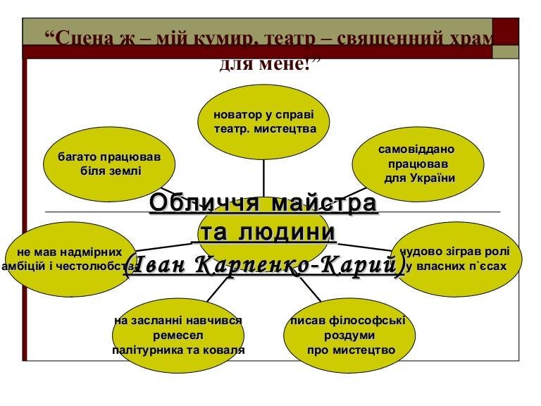 Презентація № 3