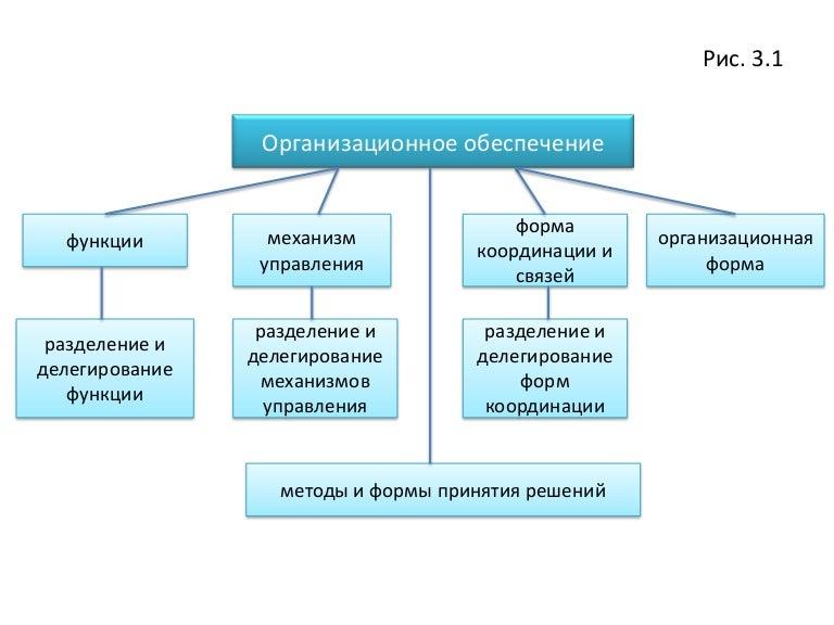 view impulse control disorders 2012