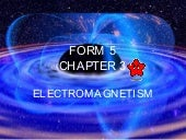 3.1 Physic Form 5 Electromagnetic