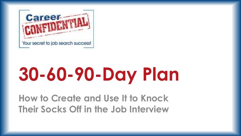 Day Plan    Day Plan For Sales People Sample