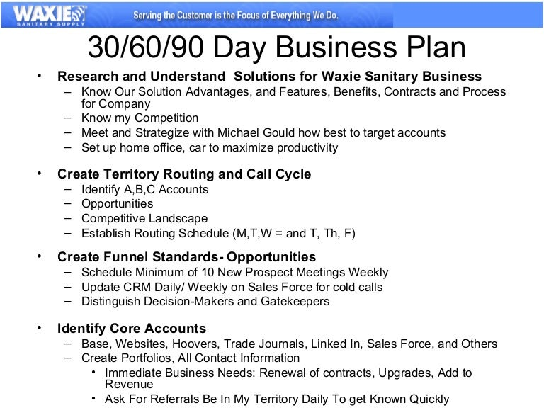 business sales plan template Template – Sample Territory Sales Plan