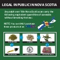 Cannabis Quantities legal in public in Nova Scotia
