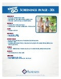 Recommended Screenings by Age - 30s