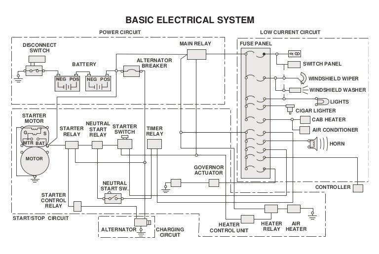 322 electrical system caterpillar 1 rh slideshare net Cat 308E Cat 320D