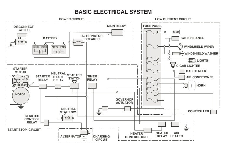 322 electrical system caterpillar 1 rh slideshare net Cat 320L Dimensions Caterpillar 320 Excavator Specs
