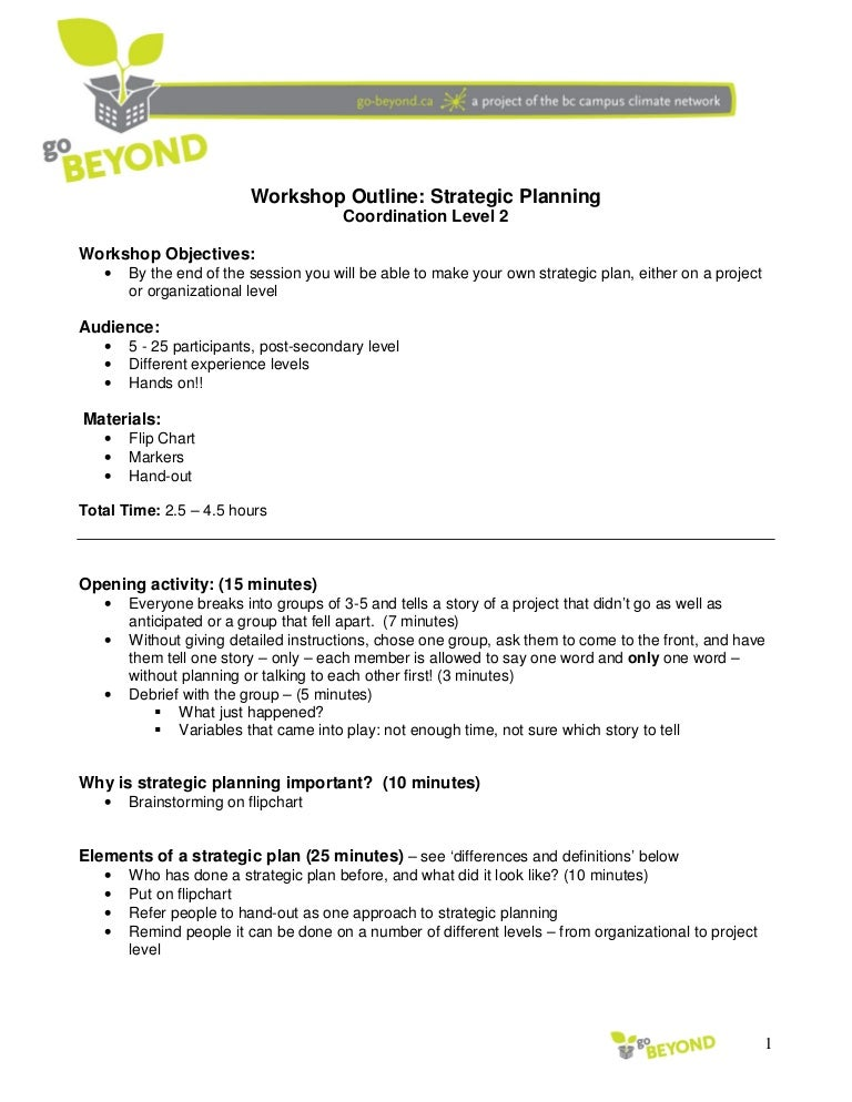 Workshop agenda template to make your workshop better | agenda.