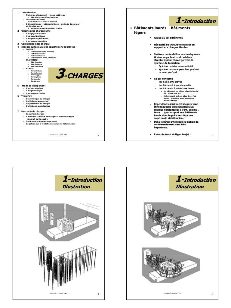 3 descente de charge 2d ensam 2007 compresse. Black Bedroom Furniture Sets. Home Design Ideas