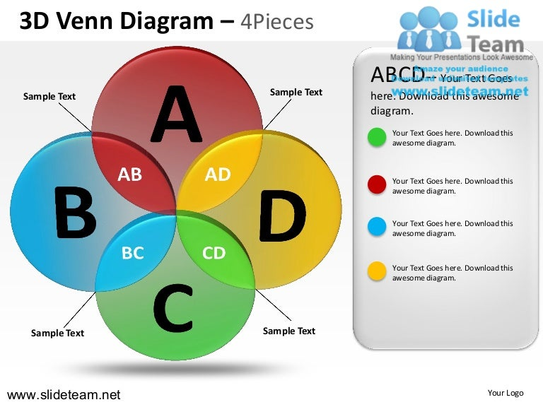 3d Venn Diagram 4 Pieces Powerpoint Presentation Templates