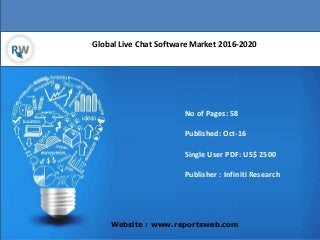 Live Chat Software Market Global Trends & Forecast 2020