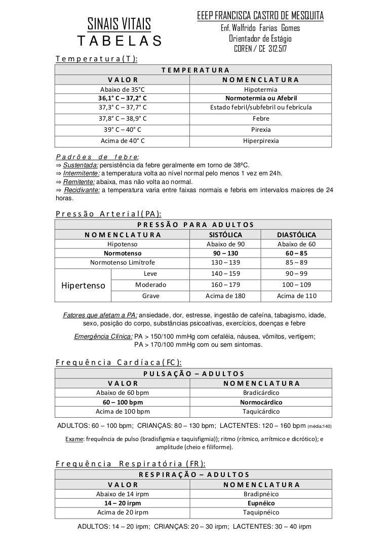 Hormonios baixa gratis em pdf