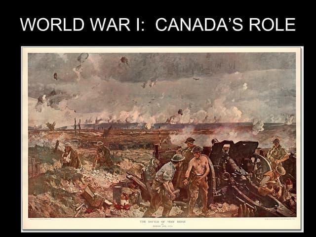 WWI, Interwar Years, WWII Review