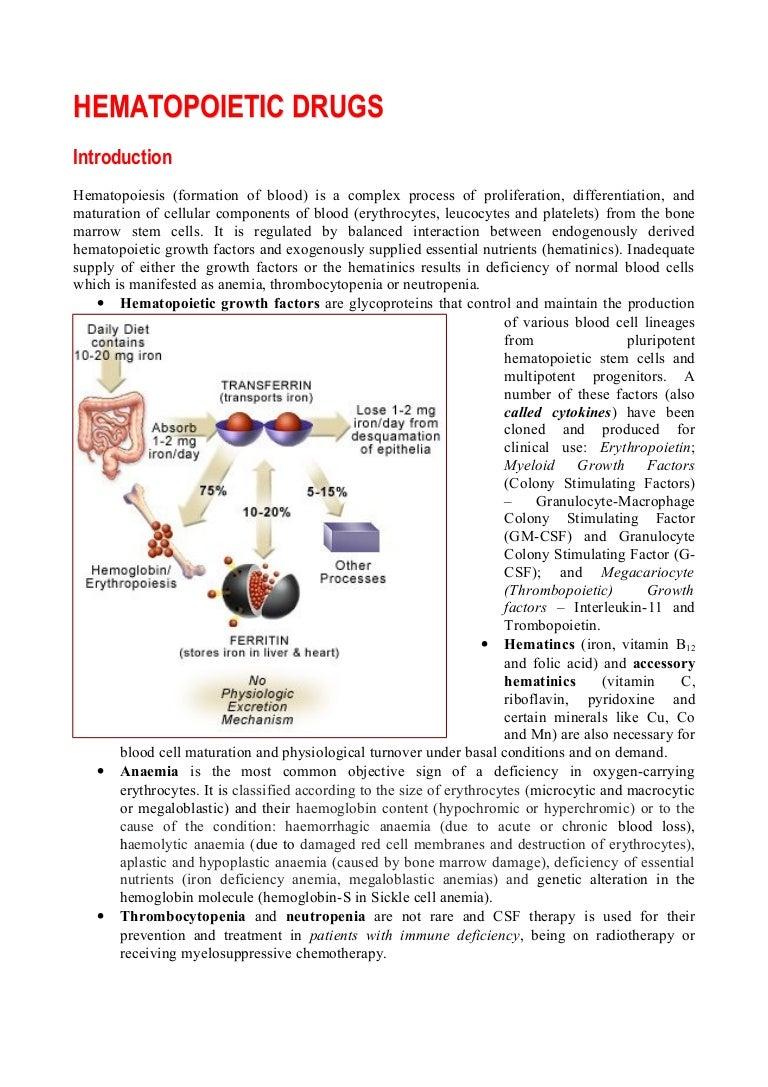 The drug Maltofer: reviews, scope, contraindications 84