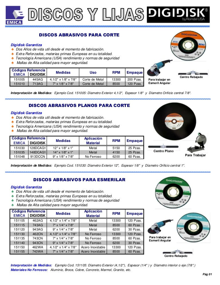 galvanizado Profi-calidad Tableros de tornillos Torx llena de rosca 3 hasta 6 mm galv