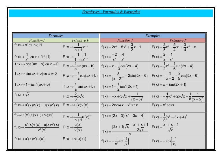 4° formulaire primitives-jmaiwajdi-alphamaths