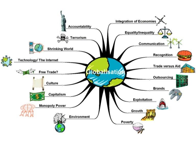 4 Globalisation Economic Powerpoint