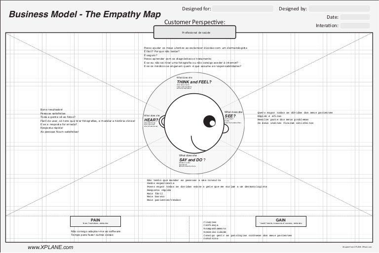 41 Mapa empatia  profissional de sade