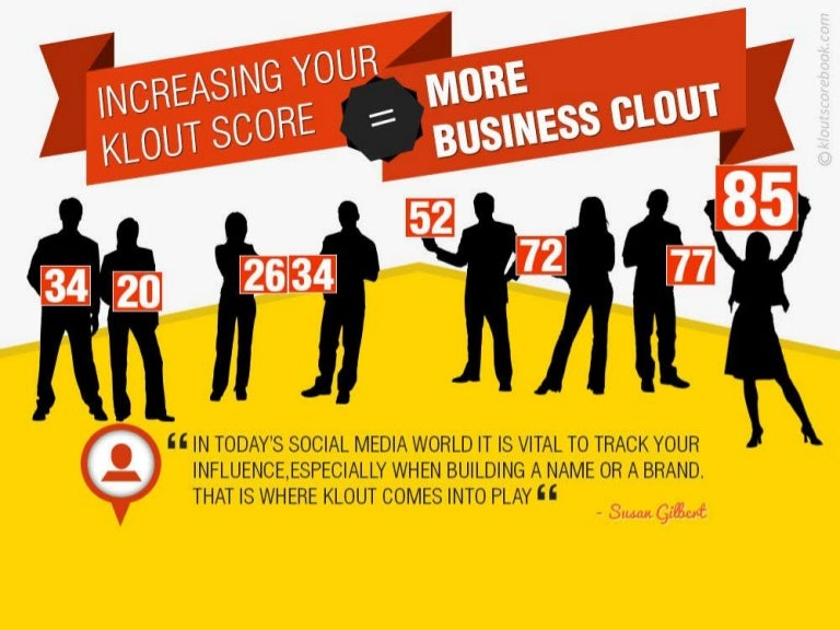 Klout Score: Social Media Influence
