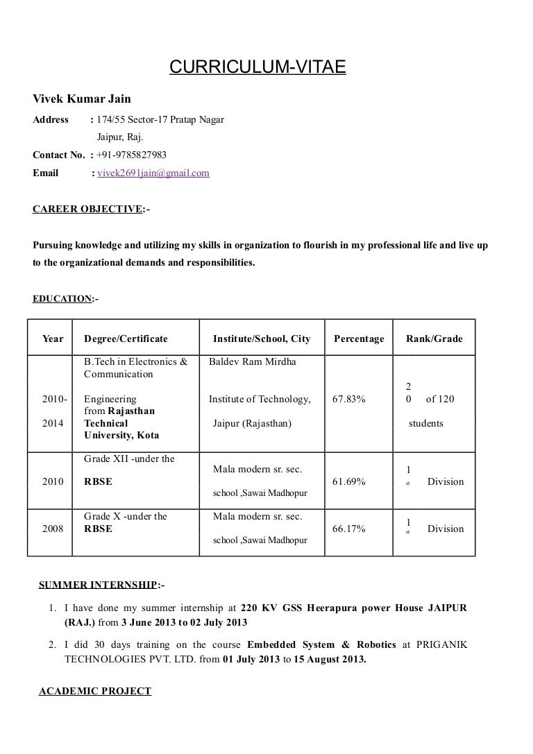 vivek jain resume for interview