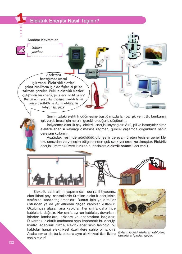 Elektrik Çarpmasına Ne Yapılır Nasıl Müdahale Edilir