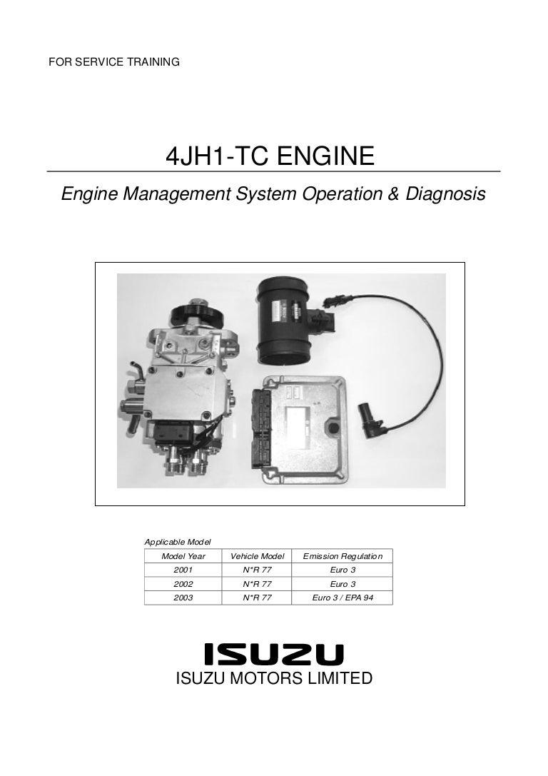 4 jh1 gesti n electr nica rh slideshare net Adobe Acrobat isuzu 4hl1 wiring diagram pdf