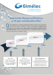 Data Center Resource Efficiency : a 10-year collaborative effort