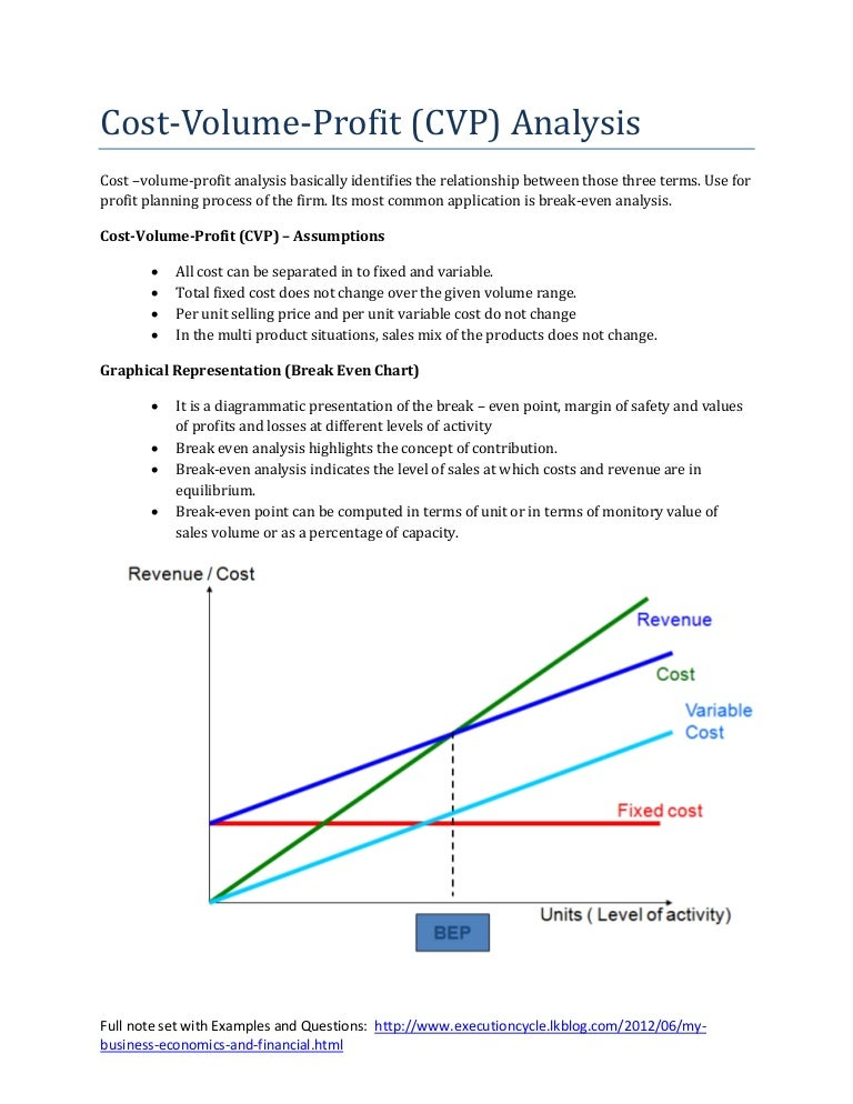 Cost volume profit analysis examples