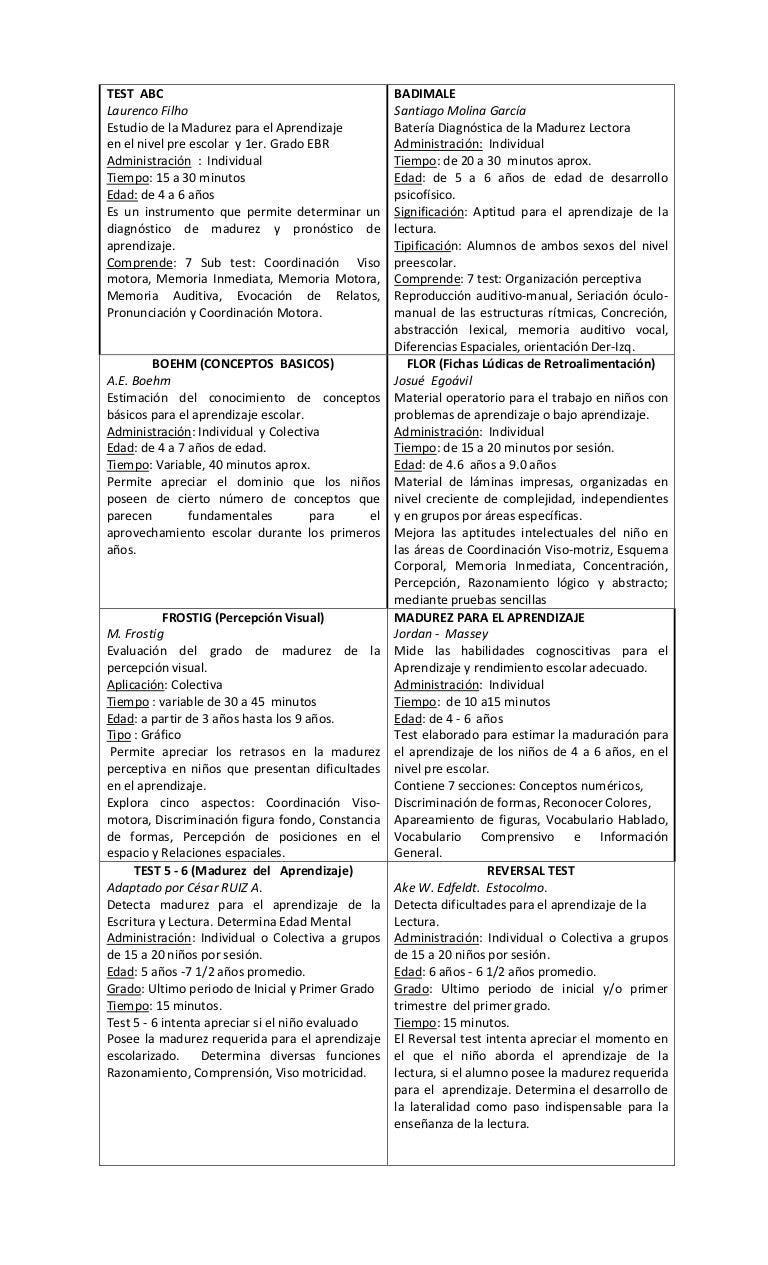 Fantástico Plantilla De Encuesta Imprimible Gratis Friso - Colección ...